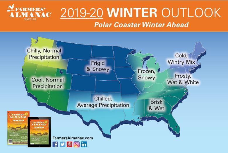 Green Cocoon insulation - Farmers' Almanac Prediction